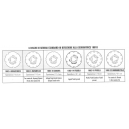 Dischi standard Earthway (6 pz)